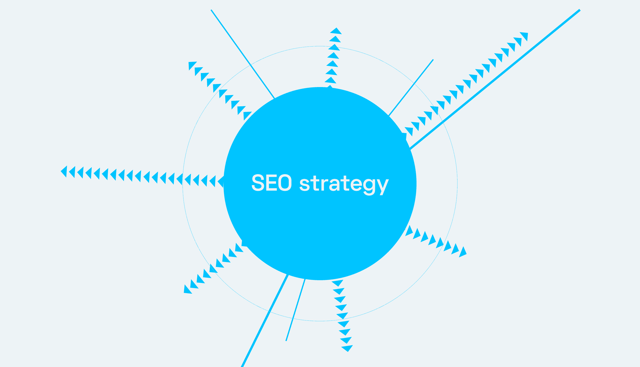 Create an SEO strategy to benefit your business [2021 guide]